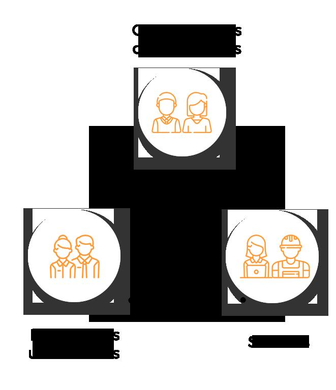 Schéma explicatif sur les Groupements d'Employeurs